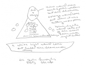 Document: Invasion a Rendlesham Burroughs-sketch_inside_right_content_pm_v8